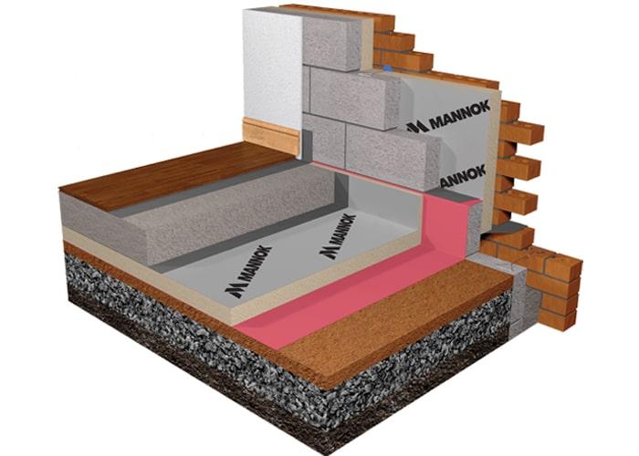 Floor Insulation Mannok