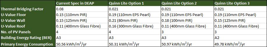 Quinn Lite Thermal Blocks in DEAP