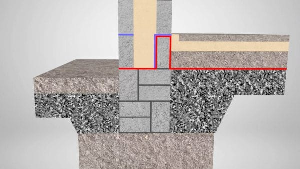 Thermal Bridging Floor to wall junction