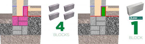 Thermal Bridging thermal blocks comparison